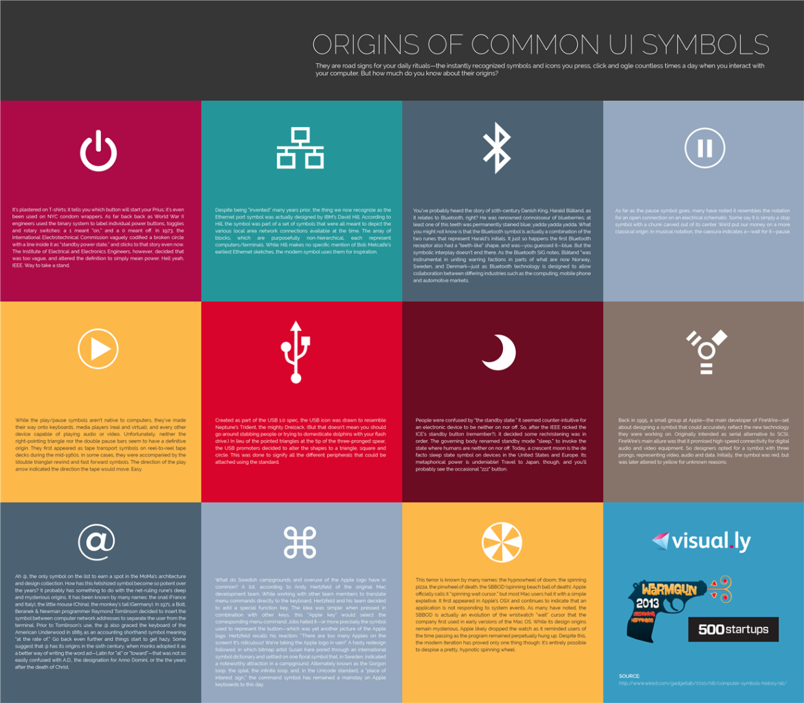 Technology symbols helpmerick computer help for beginners i recently came across a handy and well done infographic describing common technology or user interface ui symbols from the edudemic web site biocorpaavc Choice Image