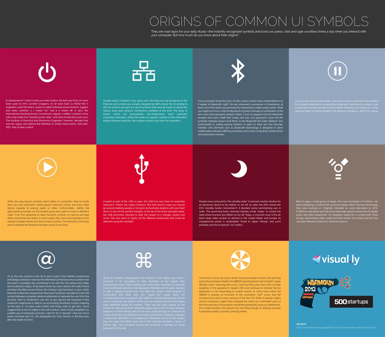 Technology Symbols Helpmerick Computer Help For Beginners